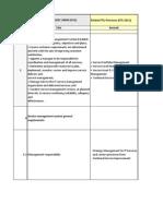 ISO ITIL Comparison Matrix