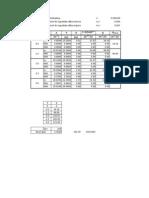 Model Calcul Pod Gura Calitei