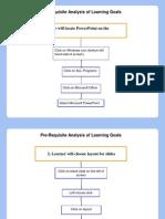 Pre-Requisite Analysis
