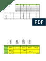 Matriz de Rigidez Elemento Cercha Plana en Coordenadas Locales