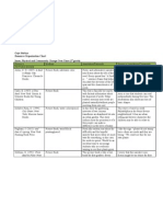 annotated bibliography integrated unit