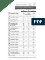 sal_min_gral_area_ge.pdf