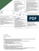 Seminar-Convergence Chart Template