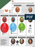 The Pistorius dynasty
