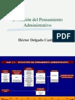 Cap. 1 Evolucion Del Pensamiento Administrativo