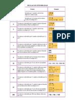 8038193-Reglas-de-Divisibilidad.pdf