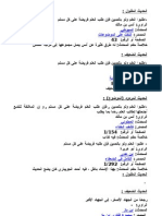 Assignment Hadith Dha`if Dan Maudhu`