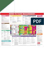 Wall Chart FlowMeasure(DCG10 06)