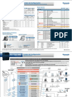 KX-TDA100D Folleto de Configuracion Esp PDMPR v.5.1000