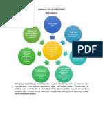 Mapa Mental Pensadores Positivos Capitulos 1 y 2
