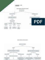 Inocencio Meléndez Julio. Bogotá. Mapa conceptual sobre la estructura contable. Contabilidad de Costos, y Contabilidad Financiera. Inocencio Meléndez Julio.
