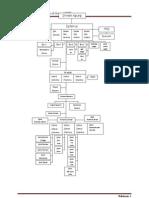 Struktur HKBP