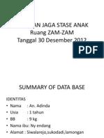 Laporan Jaga Stase Anak Zam2 Tgl 30 Desember 12