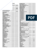 Listado Para Partes Ambulancia Nueva Revisiones en Cada Turno