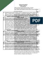 Subiecte+Pentru+Testele+Dreptul+Afacerilor