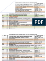 Programmazione Lezioni Economia Aziendale 2011-12