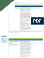 DTTL_2012GlobalReport_UNGlobalCompactIndex