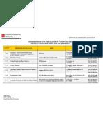Comisiones Escolarización DAT Madrid Capital 12-13