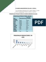 tarea influencia de los ambitos politicos sobre la industria de los hidrocarburos.docx