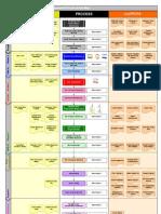BowTieXP Risk Management Process