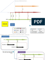 TFS Branching Guide - Diagrams 2.0