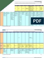 Marcos de Estudio Fundamentos Direccion Proyectos