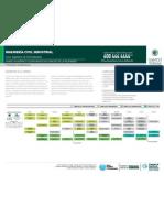 Ust Ingenieria Civil Industrial.pdf
