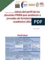 01 Perfil del docente del PNIEB.pptx