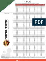 rt.5 torque chart with quick setup.pdf