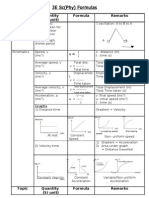 Sec 3E Sc(Physics) Formulas.doc