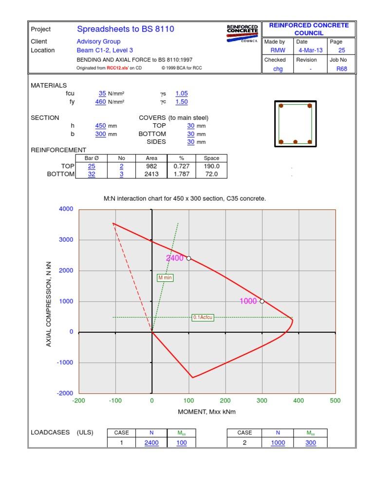 Rcc11 element designxls beam structure materials ccuart Images