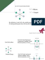 Piezoelectric Elements
