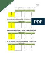 Classificações_Dia do Atletismo_CORRIDA DE ESTAFETAS
