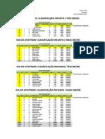 Classificações_Dia do Atletismo_SALTO EM ALTURA