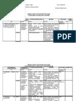 Planificare Unitati de Invatare CONTABILITATE Cls XI