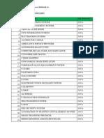 Java Web Projects List_final
