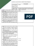 Regulament Admitere Inm Modif Iunie 2012cd