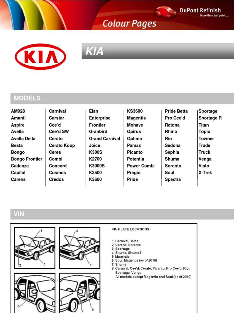 2012 - Kia Colour Pages   Red   Green