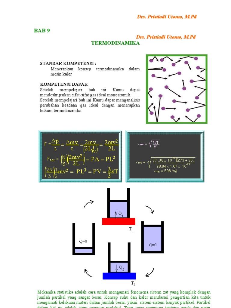 Fisika sma ma smk kelas xi bab 8 termodinamika ccuart Images