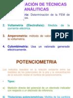 9.Quimica Analitica I Potenciometria
