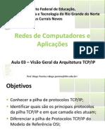 Aula03 - VisaoGeralModelo TCP-IP