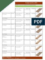 Drvo Maloprodajni Cijenik HR 2012