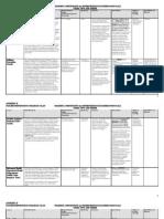 TC Suicide Prevention Strategic Plan - Appendix B