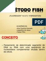 MÉTODO FISH