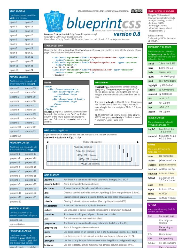 Blueprint css framework version 08 cheat sheet cascading style blueprint css framework version 08 cheat sheet cascading style sheets html element malvernweather Images