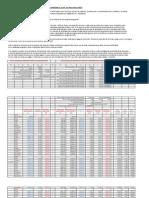 Cual enfoque de comisiones conviene AFPs Perú