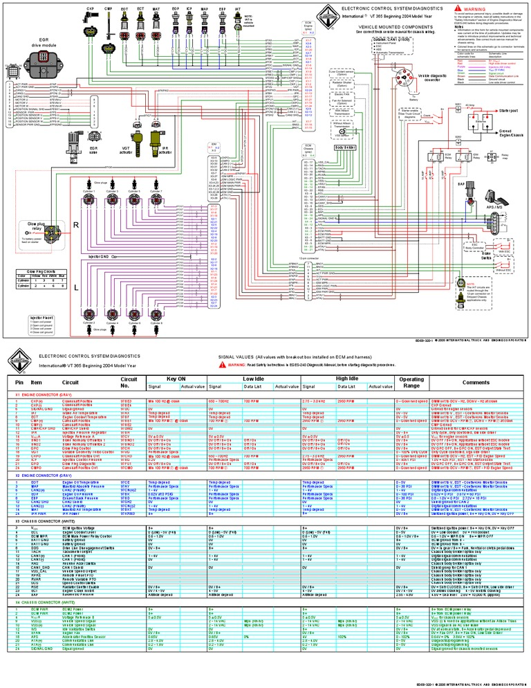 navistar wiring diagram wiring diagram Navistar International Wiring Diagrams Vt365 diagrama international vt365