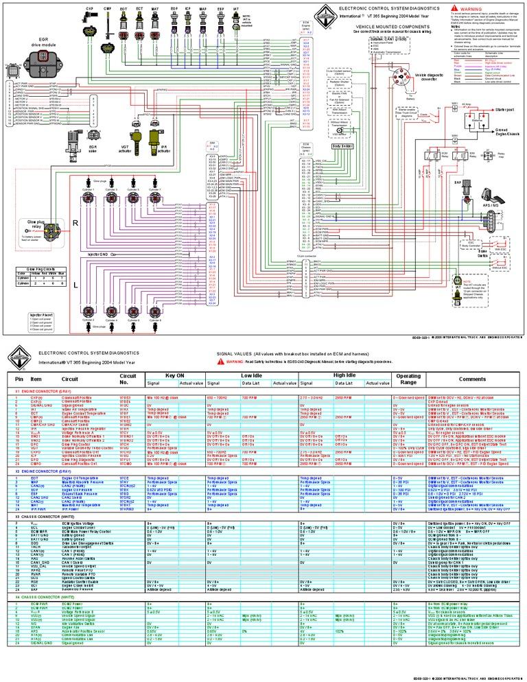 Cute Navistar International Wiring Diagrams Contemporary ...