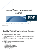 Quality Team Improvement Boards