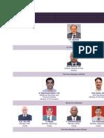 Aai Board (Company Profile)